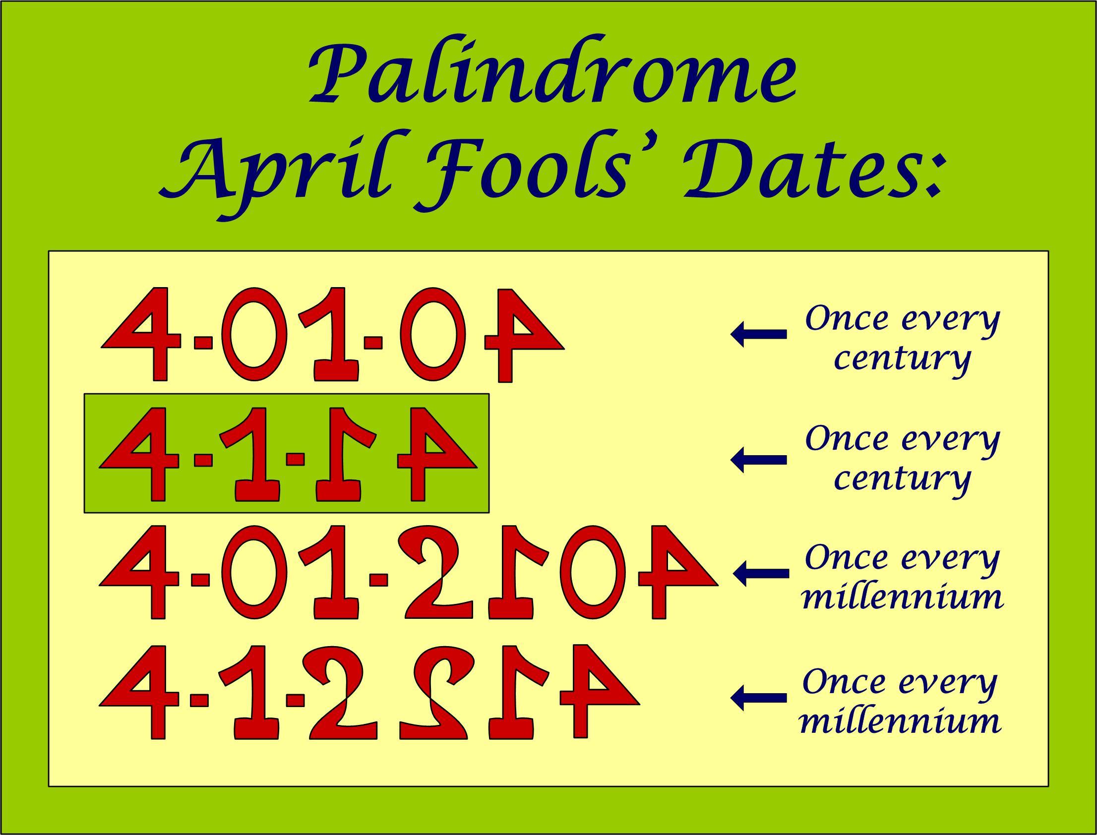 Palindrome Dates: 21st Century