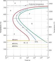Untitled document asm handbooks on line color vs temperature ccuart Choice Image